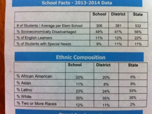 diversity at kid's school