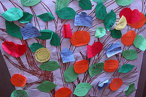 Virtues Tree